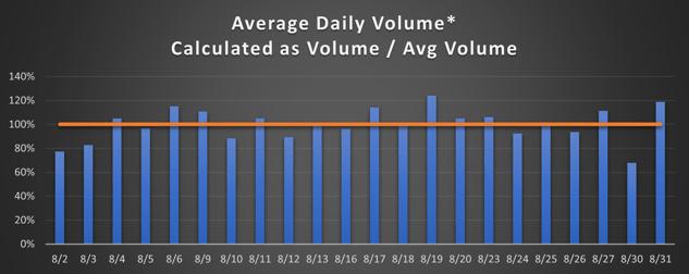 Aug 21 Volume Sized