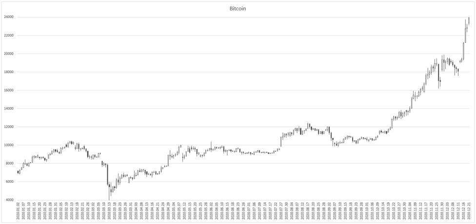 Bitcoin-Dec-21-2020-05-24-49-35-AM