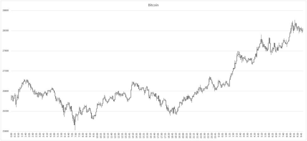 Bitcoin-Dec-30-2020-08-06-27-75-AM