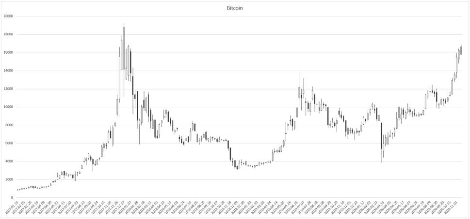 Bitcoin-Nov-17-2020-06-49-42-23-AM