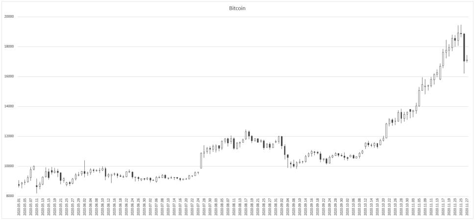 Bitcoin-Nov-27-2020-07-35-02-23-AM