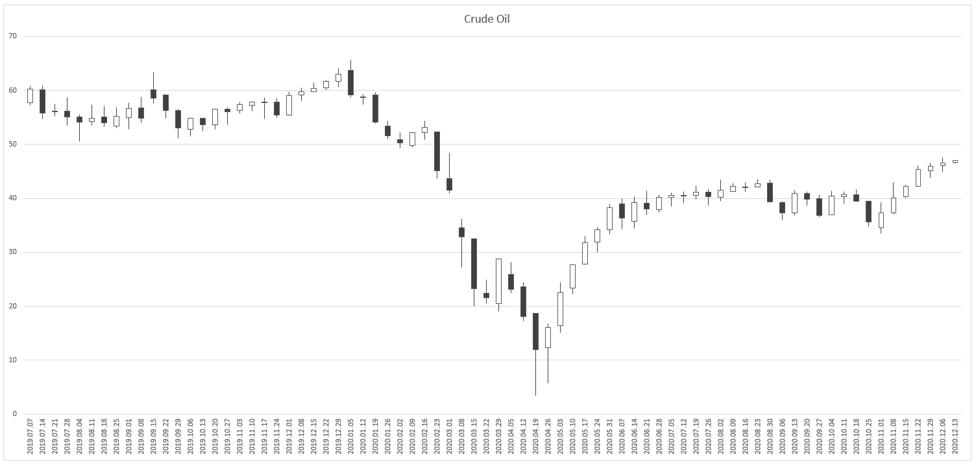 Crude Oil-3