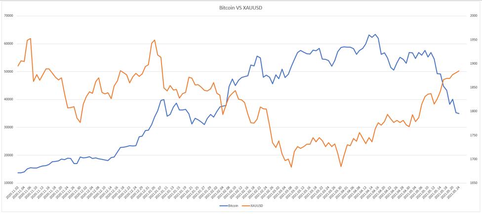 bitcoin-May-24-2021-05-09-12-46-AM