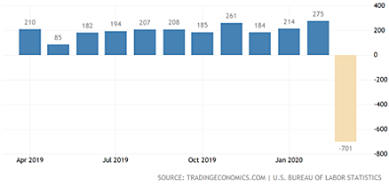 NFP 2019-2020
