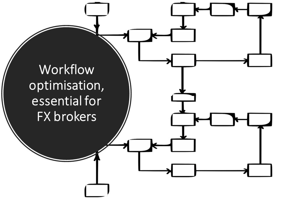 Workflow Optimisation-1